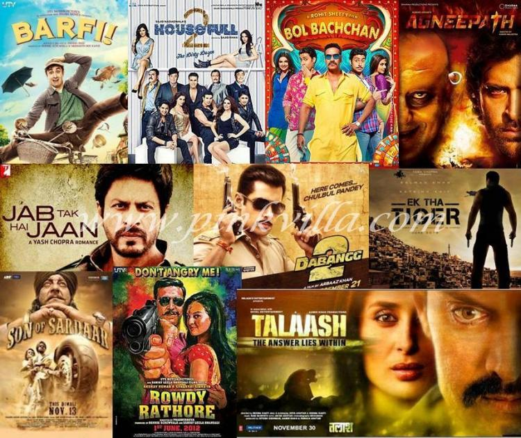 Highest Grossing Tamil Movies