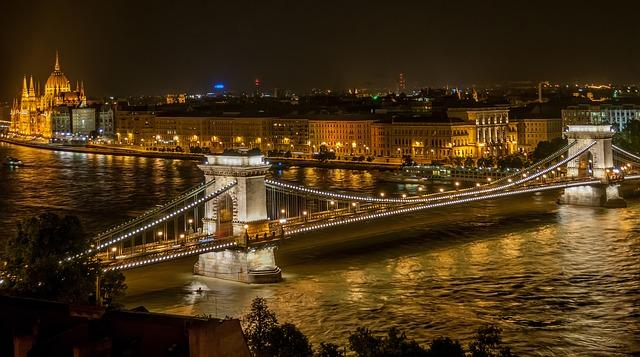 7 MUST visit places in Budapest and why it should be your next travel destination